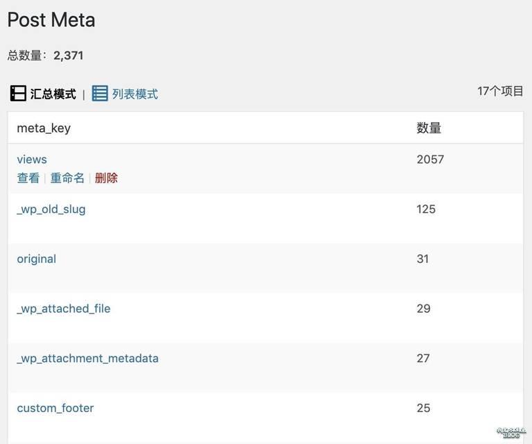 WordPress Meta管理插件WPJAM MetaData-WP迷死