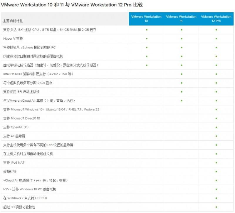 VMware Pro 14.1.3 官方正式版及激活密钥-WP迷死